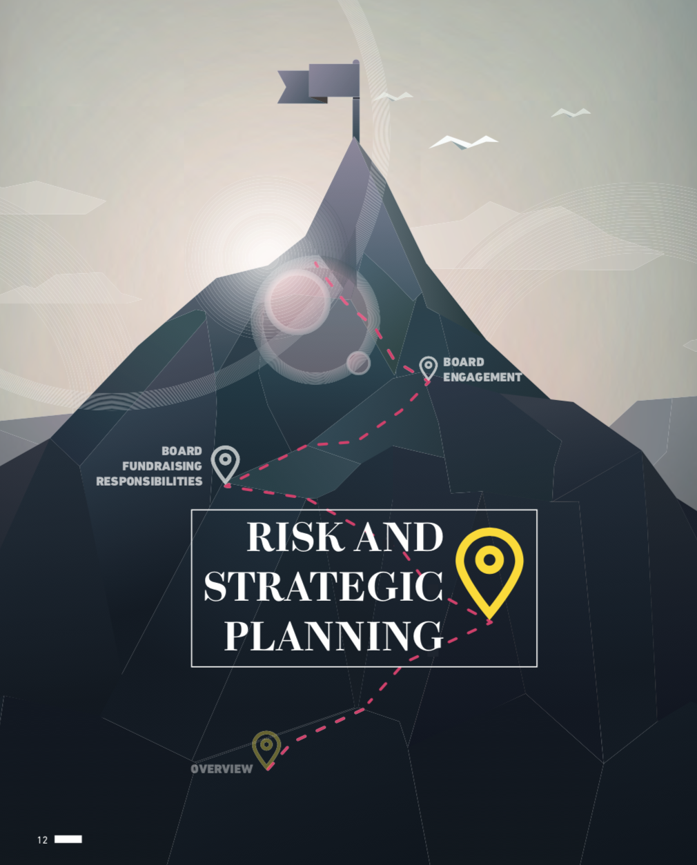 Risk And Strategic Planning